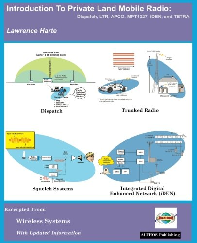 - Introduction to Private Land Mobile Radio (LMR): Dispatch, LTR, APCO, MPT1327, iDEN, and TETRA