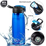 DoBrass Water Bottle with Filter for Travel, Camping, Hiking, Outdoor and Daily Use, Filtered Water Bottle with BPA Free and Leakproof-Blue Larger Image