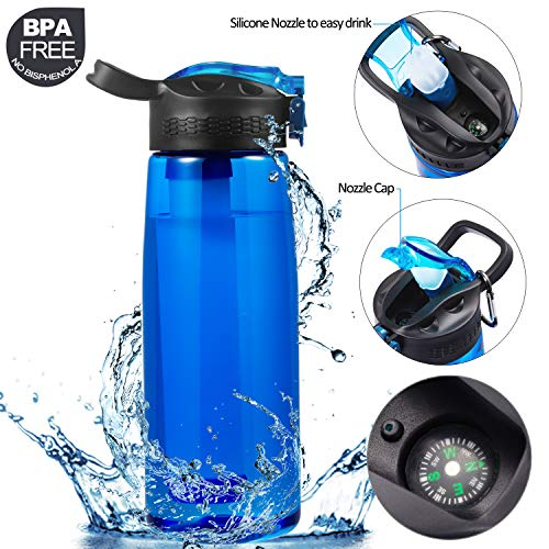 DoBrass Water Filter Bottle for Hiking, Camping, Travelling, Sports, Home & Day Use | Water Bottle with Filter, Leakproof and BPA Free