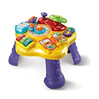 Activity Tables Product