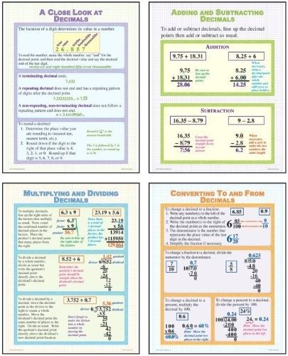 Concepts Teaching Poster Set - 6