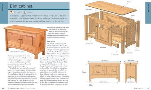 Furniture Making A Foundation Course John Bullar 9781565233805