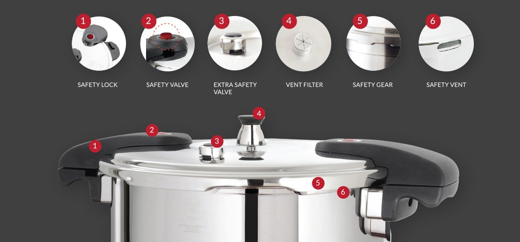 Buffalo QCP415 15-Quart Stainless Steel Pressure Cooker [Classic series] by Buffalo (Image #5)
