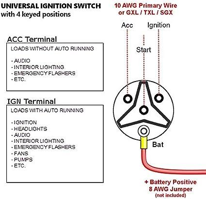 universal key switch wiring diagram - wiring diagram data jp50 wiring diagram dinli 1993 honda civic wiring diagram tennisabtlg-tus-erfenbach.de