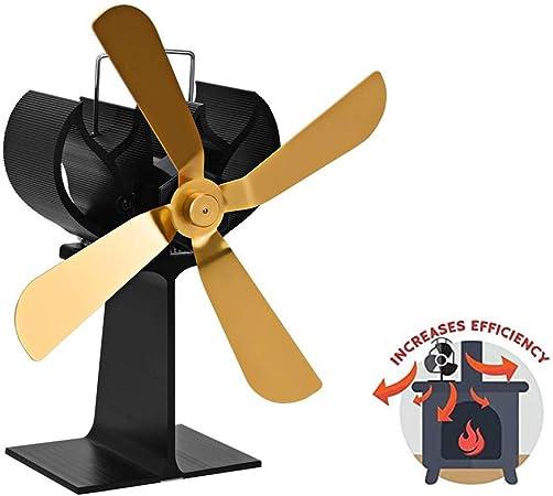 Caliente aire Circulator impulsión térmica soplador calor ...