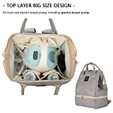 Breast Pump Backpack - Cooler and Moistureproof Bag