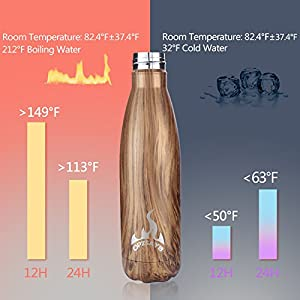 Insulated Water Bottle, 17 Oz Stainless Steel Double Wall Vacuum Sports Drink Bottles, Leak- proof and No Sweating Cola Shape Travel Bottles, Keeps Drinks Cold & Hot for 24 Hours (Wood)