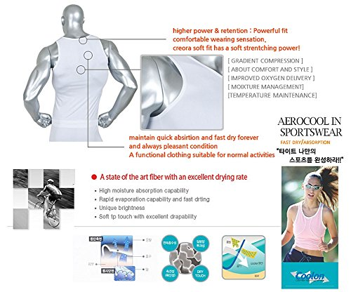Mens Compression Under Base Layer Tank Top Tights Armour Sleeveless Shirts RM WH XXL