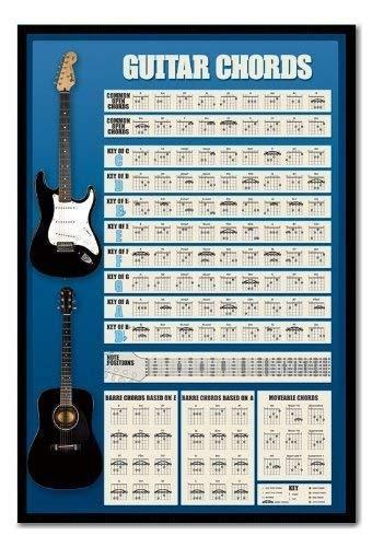 Póster de acordes de Guitarra Aprender a Jugar eléctrico y ...