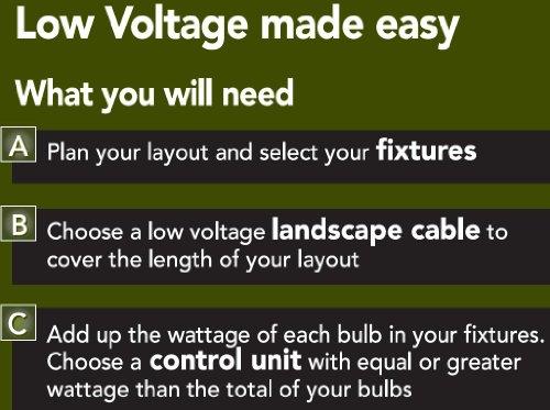 200 Watt Landscape Lighting Power Pack : From usa moonrays  watt power pack for outdoor