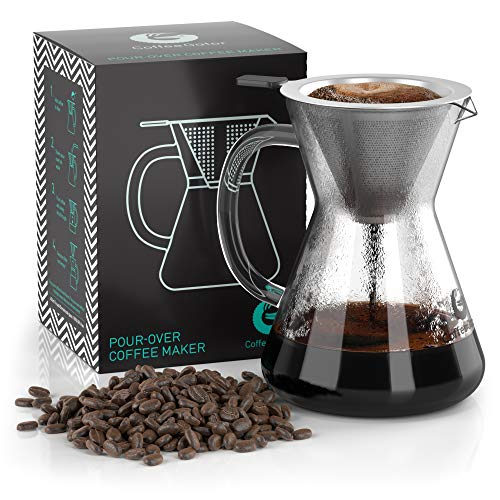 Pour Over Coffee Dripper - Coffee Gator Paperless Pour Over Coffee Maker - Stainless Steel Filter and BPA-Free Glass Carafe - Flavor Unlocking Hand Drip Brewer - 14oz