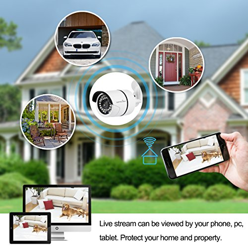 Wansview Outdoor Security Camera Wifi Wireless Ip
