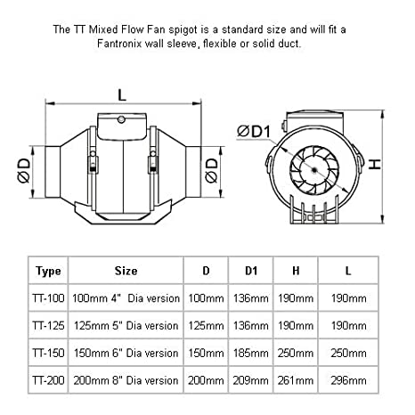 tt series mixed flow duct extractor fan 100mm 4 dia timer amazon rh amazon co uk Wiring Diagram Symbols Light Switch Wiring Diagram