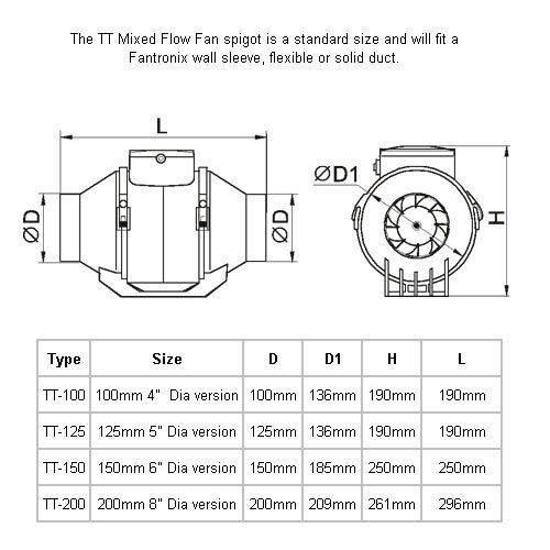 TT Series Mixed Flow Duct Extractor Fan 100mm 4