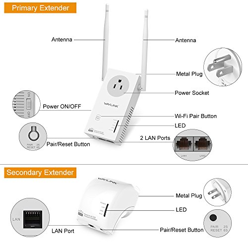 WAVLINK AV500 WiFi Extender Powerline Ethernet Adapter Kit (Primary Extender + Secondary Extender) with Power Outlet Pass-Through, Ethernet Port, Wired Up to 500Mbps, Wireless Up to 300Mbps by WAVLINK (Image #6)