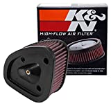 K&N HD-1717 Replacement Air Filter, 1 Pack