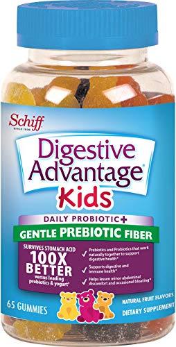 Best Digestive Supplements