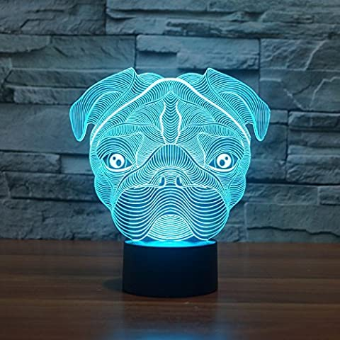 Youzone Magical Panel 3D Optical Visualization Illusion 7 Colors Change USB Touch Switch Table Lamp Bulbing LED Light Night Lighting Home Decoration Household Lights (Shar Pei)