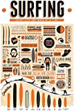 Surf Poster Infographique Grand Format 61 x 91.5 cm