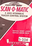 Scan-O-Matic Model 270 Hydraulic Tracer Control System for UTL, VBM, Operators Instruction Manual