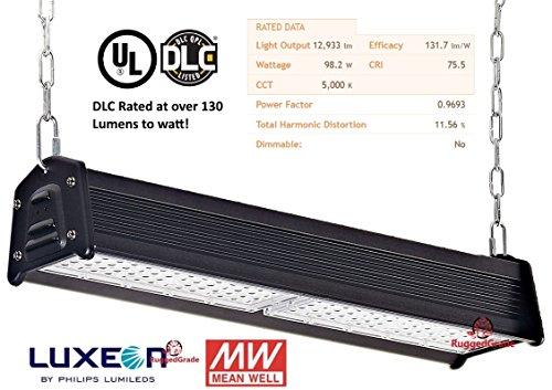 Linear Lights Lumen Efficient Lumens
