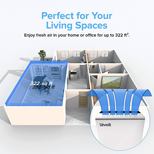 levoit lv pur131 air purifier deals coupons reviews. Black Bedroom Furniture Sets. Home Design Ideas
