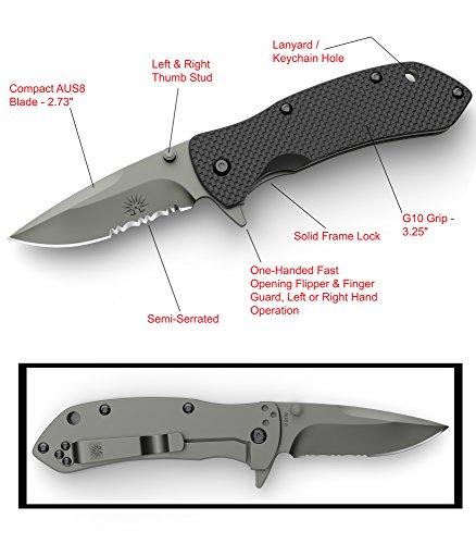 ritter steel - 3