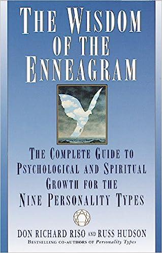 Wisdom of Enneagram