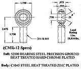 QSC 3/4 X 3/4-16 Economy Panhard Bar Kit with Bung