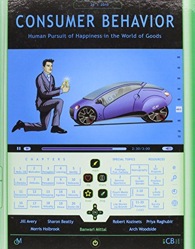 Consumer Behavior: Human Pursuit of Happiness in the World of Goods