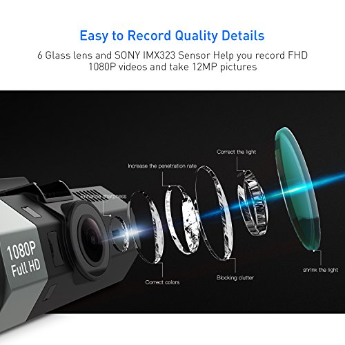 Crosstour Dash Cam 1080P FHD DVR Car Dashboard Camera Video Recorder for Cars 170° Wide Angle WDR with 2 inch LCD, Sony Sensor, Night Vision,Motion Detection, Loop Recording and G-sensor