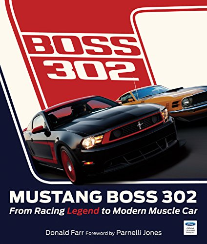 Mustang Boss 302: From Racing Legend to Modern Muscle Car