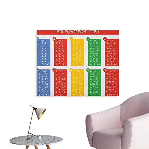 Anzhutwelve Educational Wall Sticker Decals Colorful Classroom Multiplication Table Between One to Ten Elementary School Art Poster Multicolor W32 xL24 ()
