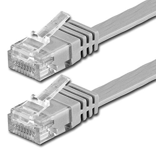 146 opinioni per 25m- Piatto CAT6 Cavo | grigio- 1 Stück | 10/100/1000 Mbit / s | Gigabit LAN