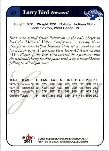 1978-79 INDIANA STATE SYCAMORES COLLEGE BASKETBALL TEAM 8X10  PHOTO LARRY BIRD