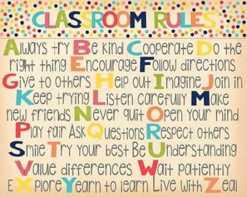 classroom rules poster blank