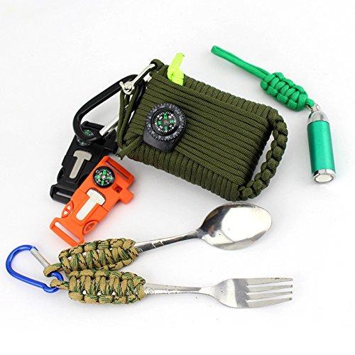 SZCHENGCI Mini First Aid Kit Eme...