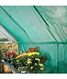 Shade Kit for Palram Greenhouses Review