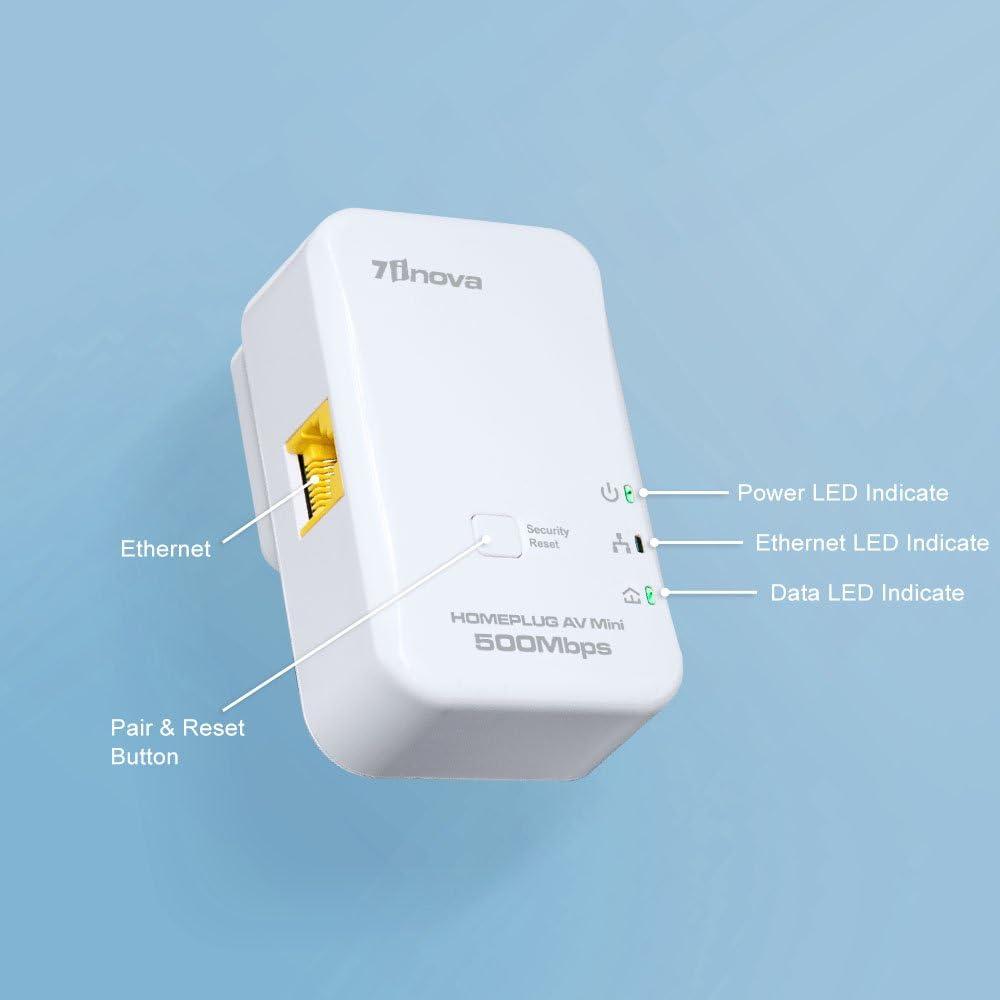 Asoka PlugLink-ETH-500 Powerline Adapters Home Networking /& Energy Management