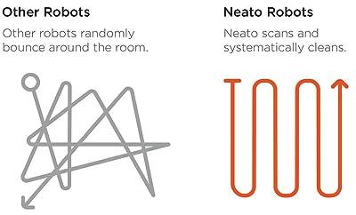 Robot Aspirador Neato Botvac