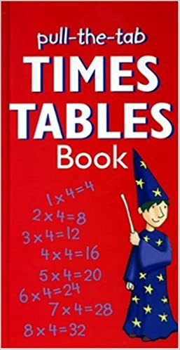 times tables up to 15