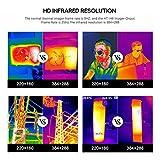 Hti-Xintai 384 X 288 High Resolution Thermal Camera