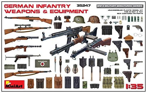 Miniart 1:35 German Infantry Weapons & Equipment -