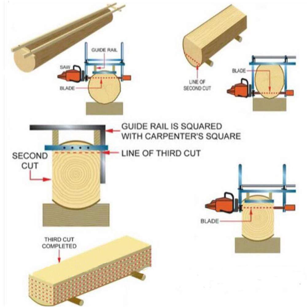 Lukcase 36'' Portable Chainsaw Mill Planking Milling for Saw Bar Size 14'' to 36'' Wood Cutting Slabbing Lumber Planks by Lukcase (Image #4)