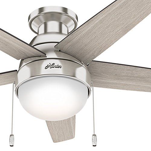 Led Light In Ceiling Fan