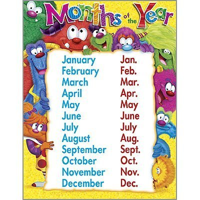 (Months of the Year Furry Friends Learning Chart by Trend Enterprises Inc)