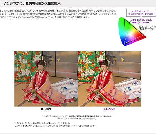 BDR-XD06J-UHD Pioneer Ultra HD Blu-ray Portable USB 4K Bluray Drive Supports BDXL/BD/DVD/CD by Pioneer Japan (Image #7)