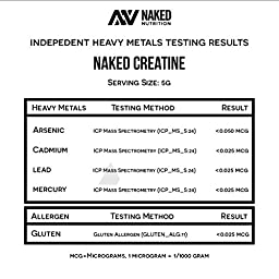 Pure Creatine Monohydrate – 200 Servings - 1,000 Grams, 2.2lb Bulk, Non-GMO, Gluten Free, Soy Free. Aid Muscle Growth & Strength Gains, No Artificial Ingredients - NAKED CREATINE