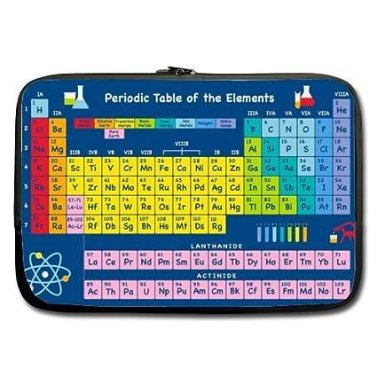 Moda estilo – tabla periódica de los elementos químicos tema patrón MacBook, MacBook Air/