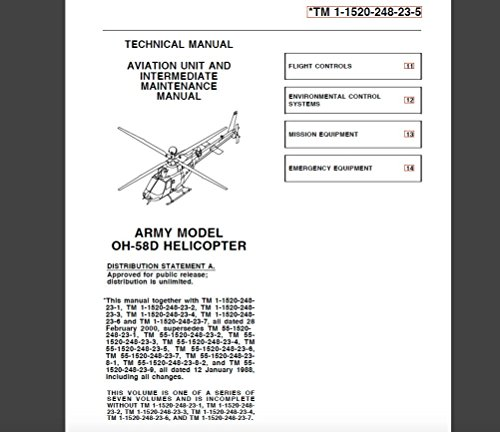 U.S. Army Bell 206 OH-58D Kiowa AVIATION UNIT AND INTERMEDIATE MAINTENANCE MANUAL - FLIGHT CONTROLS; ENVIRONMENTAL; MISSION & EMERGENCY EQUIPMENT: TM 1--1520--248--23--5 Change 3 - 14 June 2002